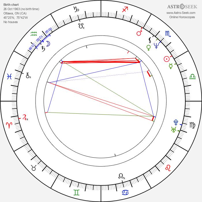 Tom Cavanagh - Astrology Natal Birth Chart