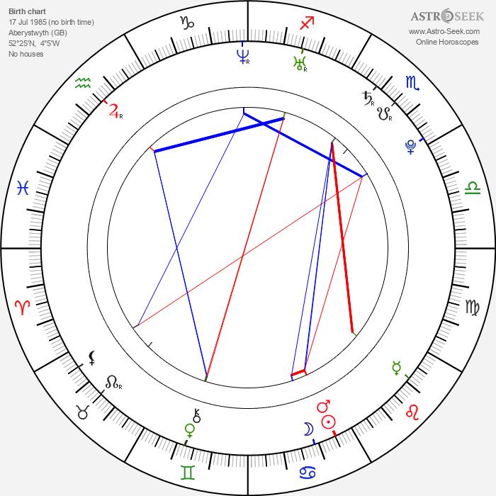 Tom Cullen - Astrology Natal Birth Chart
