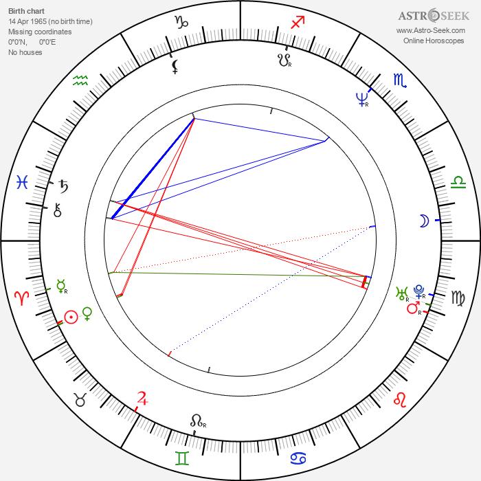 Tom Dey - Astrology Natal Birth Chart