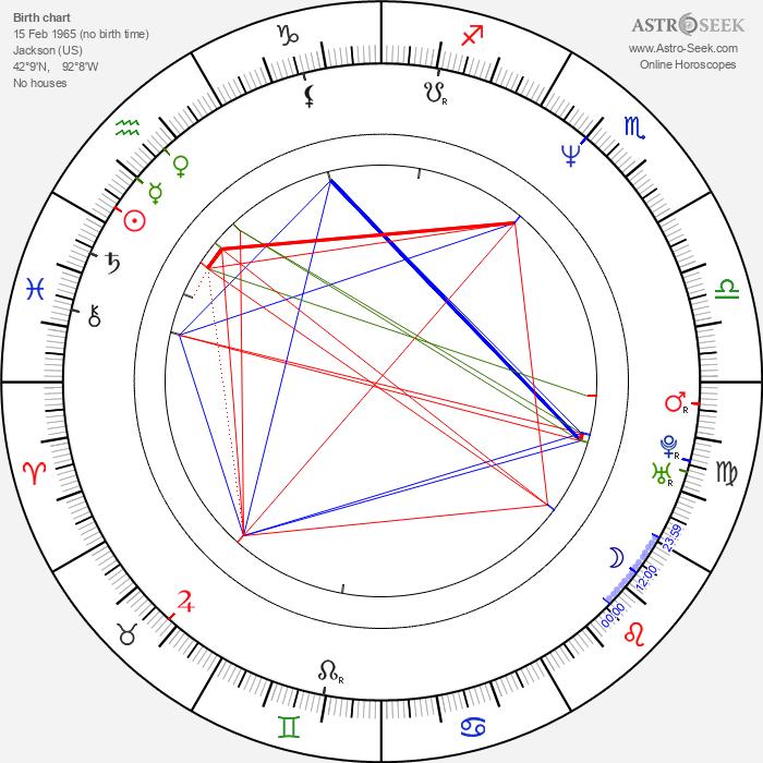 Tom Fridley - Astrology Natal Birth Chart
