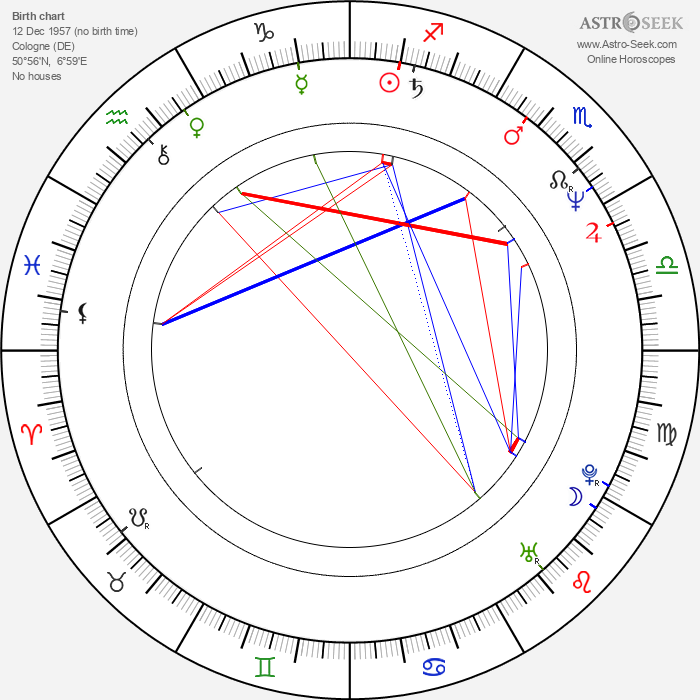 Tom Gerhardt - Astrology Natal Birth Chart