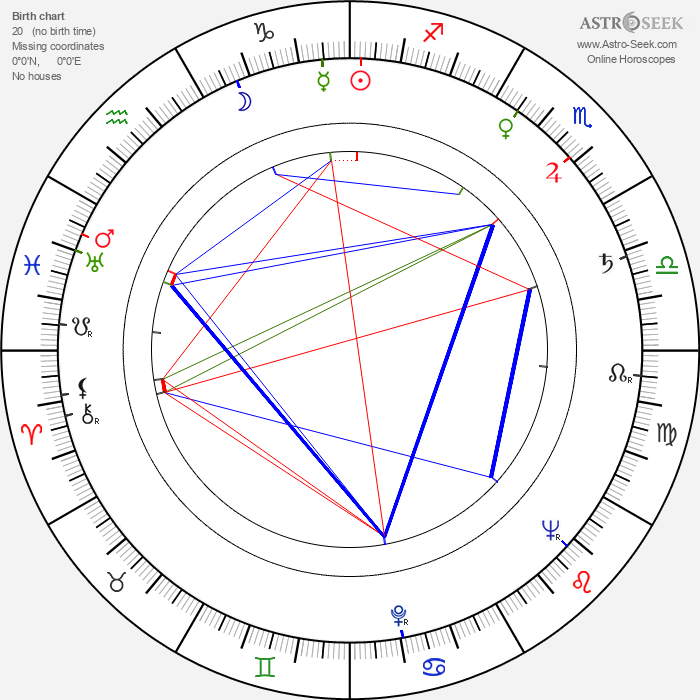 Tom Gries - Astrology Natal Birth Chart