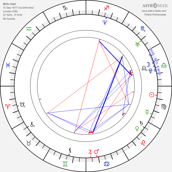 Tom Hardy - Astrology Natal Birth Chart