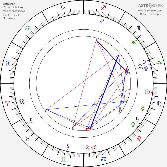 Tom Hardy - Astrology Natal Birth Chart