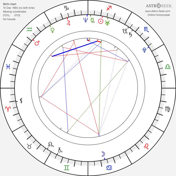 Tom Hern - Astrology Natal Birth Chart