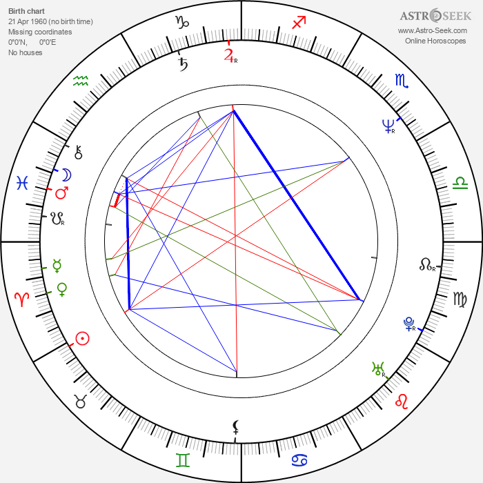 Tom Holliston - Astrology Natal Birth Chart