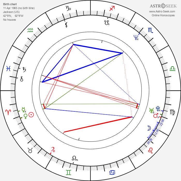 Tom Hunting - Astrology Natal Birth Chart