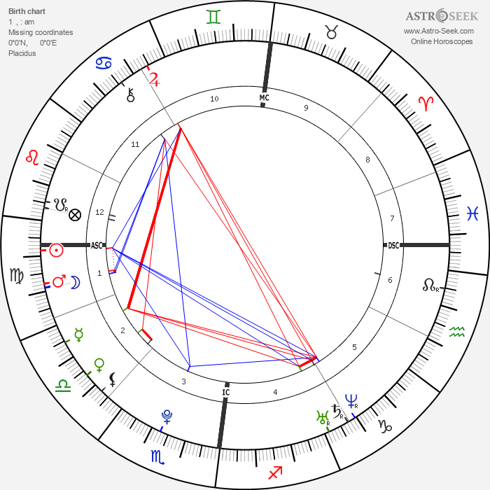 Tom Kaulitz - Astrology Natal Birth Chart