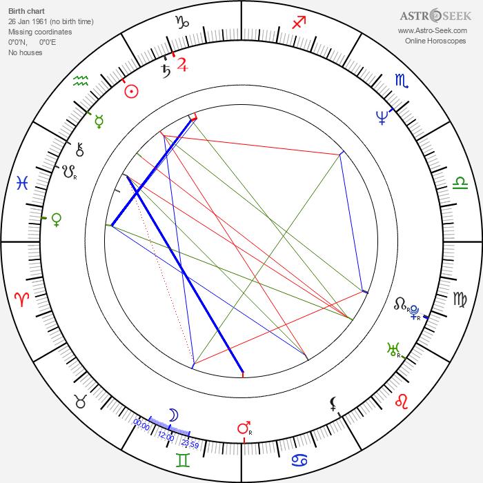 Tom Keifer - Astrology Natal Birth Chart