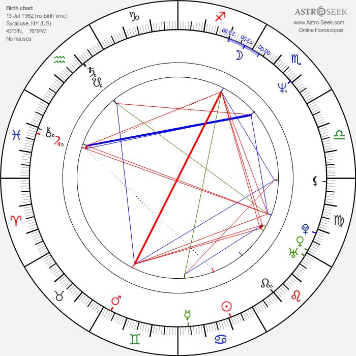Tom Kenny - Astrology Natal Birth Chart
