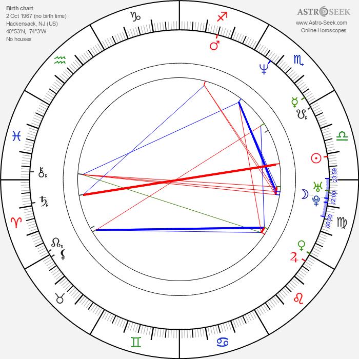 Tom Kiesche - Astrology Natal Birth Chart