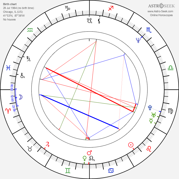 Tom Martin - Astrology Natal Birth Chart
