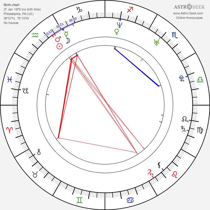 Tom Mattera - Astrology Natal Birth Chart