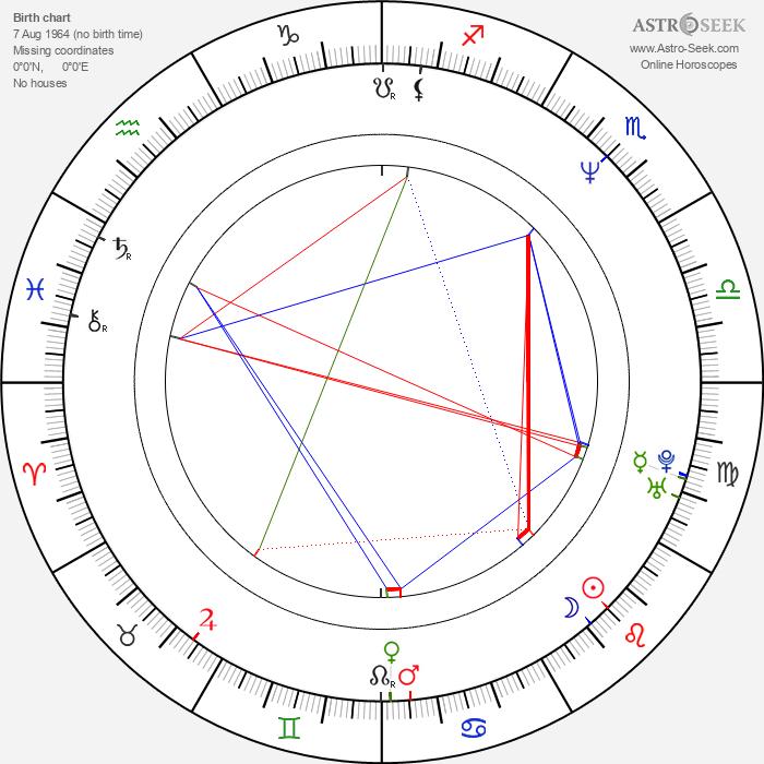 Tom McGrath - Astrology Natal Birth Chart