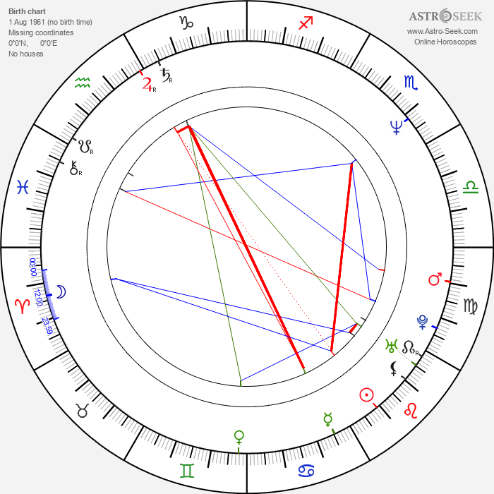 Tom Miller - Astrology Natal Birth Chart
