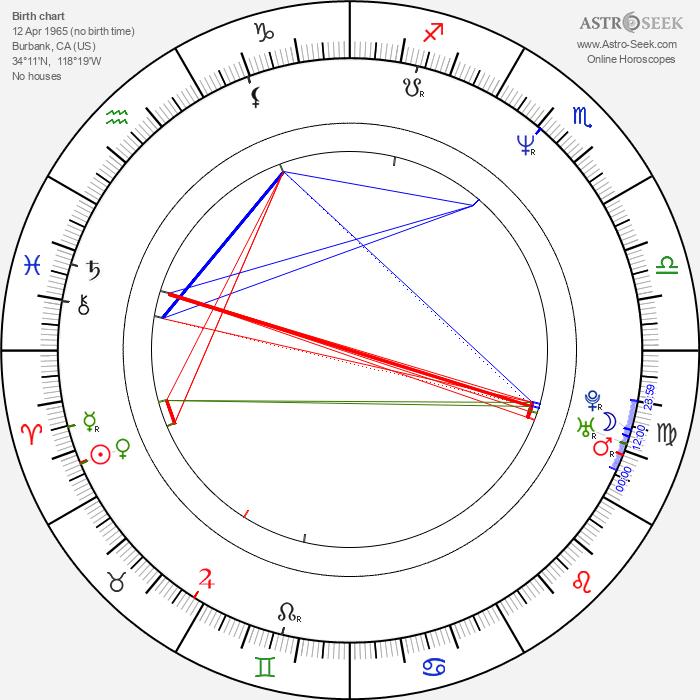 Tom O'Brien - Astrology Natal Birth Chart