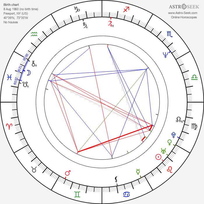 Tom Ortenberg - Astrology Natal Birth Chart