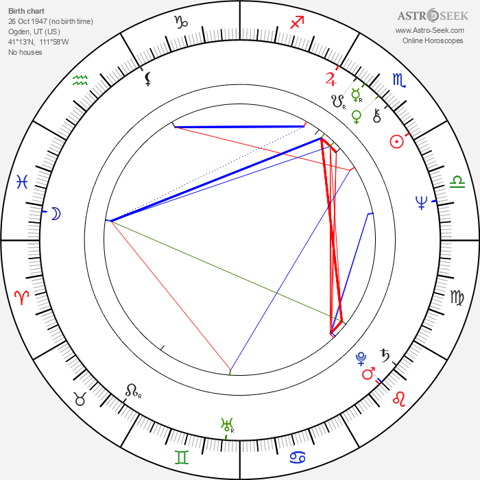 Tom Osmond - Astrology Natal Birth Chart