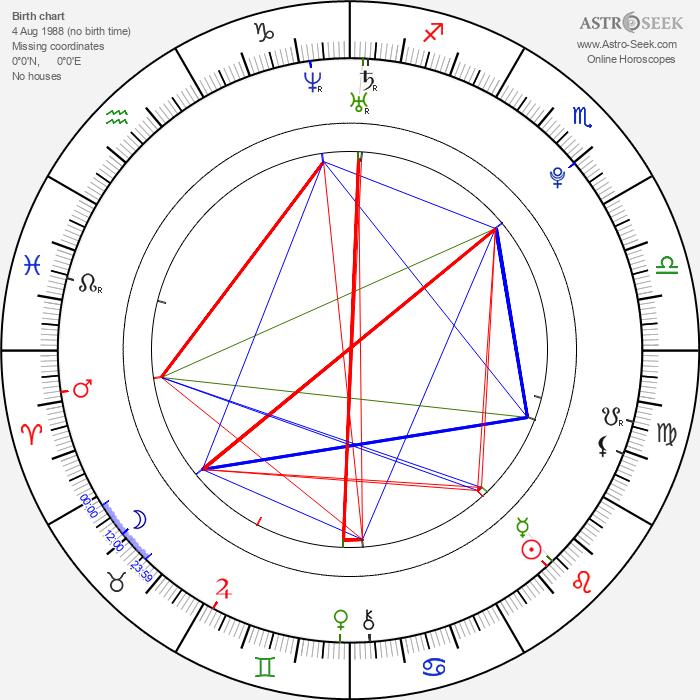 Tom Parker - Astrology Natal Birth Chart