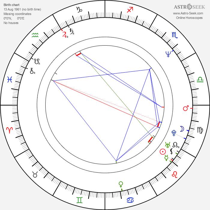 Tom Perrotta - Astrology Natal Birth Chart