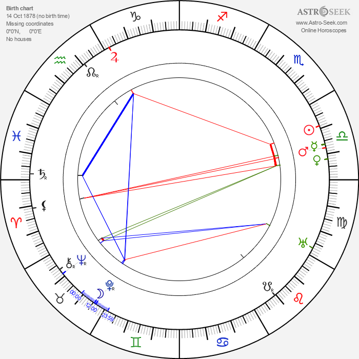 Tom Santschi - Astrology Natal Birth Chart