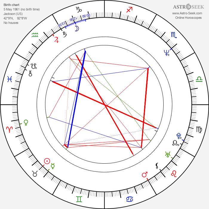 Tom Schanley - Astrology Natal Birth Chart