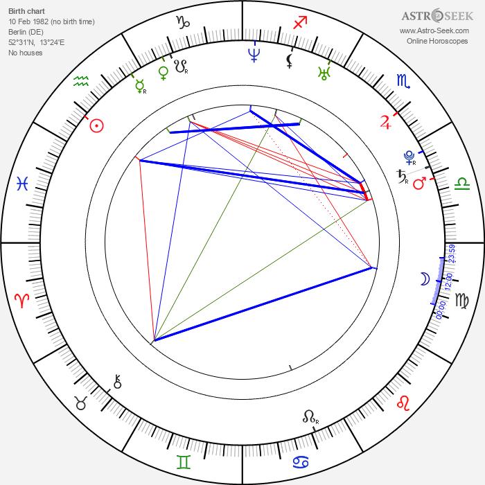 Tom Schilling - Astrology Natal Birth Chart