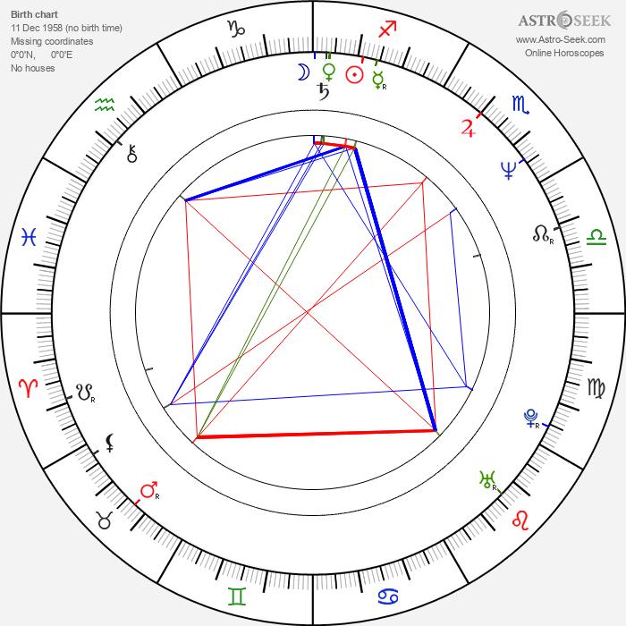 Tom Shadyac - Astrology Natal Birth Chart