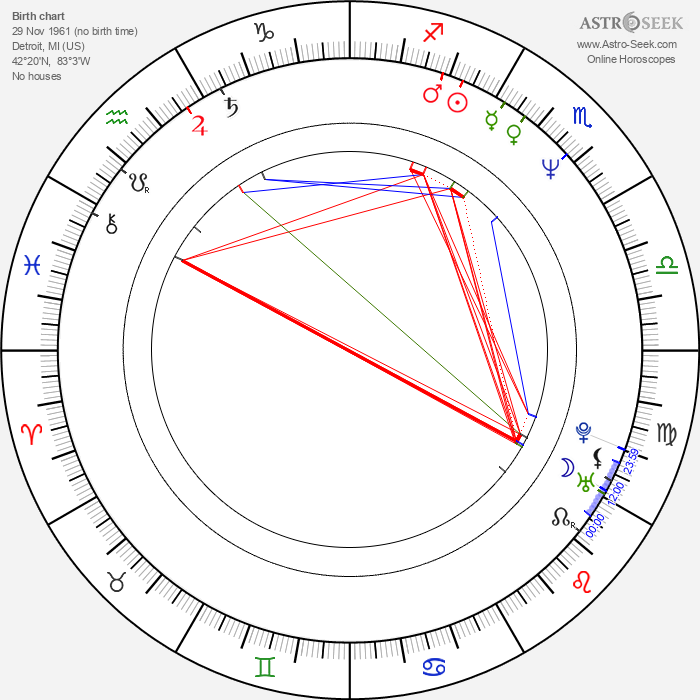 Tom Sizemore - Astrology Natal Birth Chart