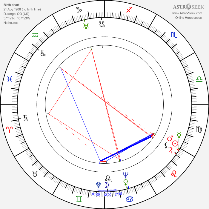 Tom Tully - Astrology Natal Birth Chart
