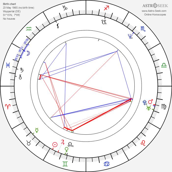 Tom Tykwer - Astrology Natal Birth Chart