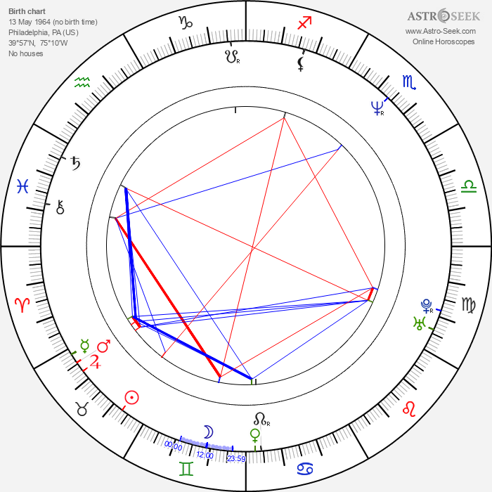 Tom Verica - Astrology Natal Birth Chart
