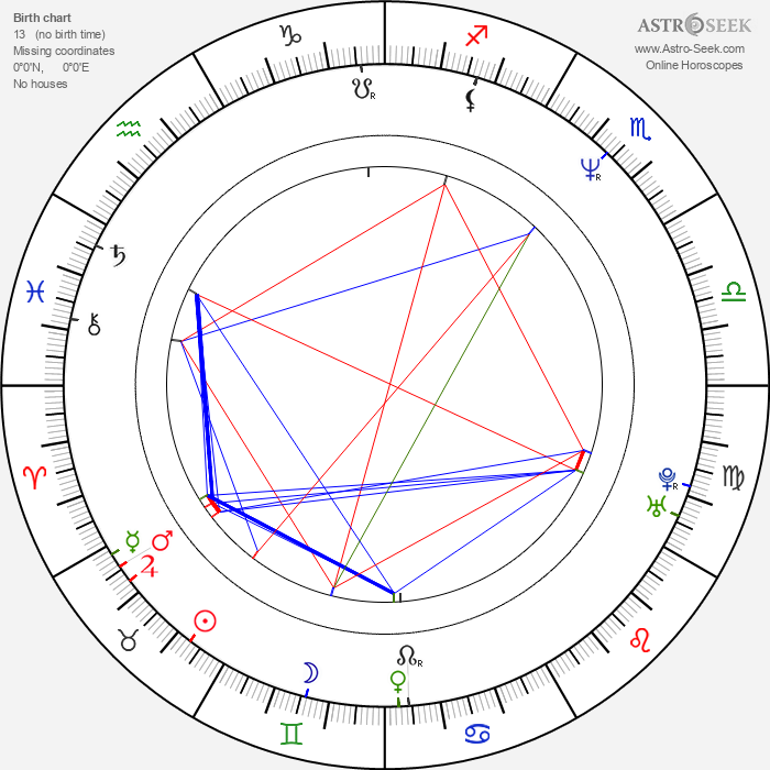 Tom Verica - Astrology Natal Birth Chart