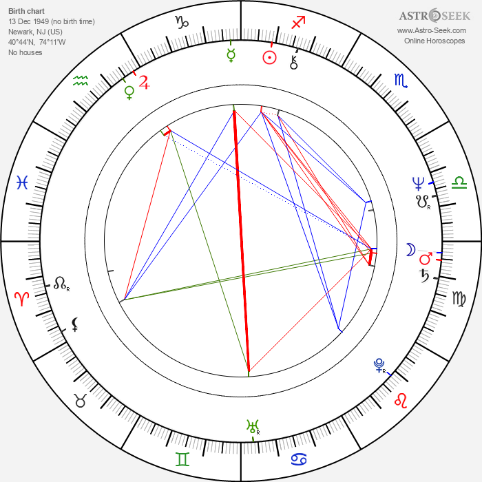 Tom Verlaine - Astrology Natal Birth Chart
