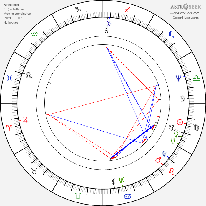 Tom Wopat - Astrology Natal Birth Chart
