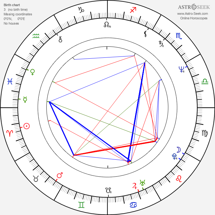 Tomas Arana - Astrology Natal Birth Chart
