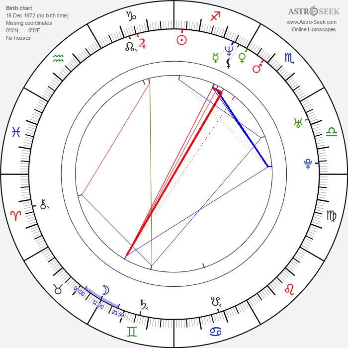 Tomáš Bambušek - Astrology Natal Birth Chart