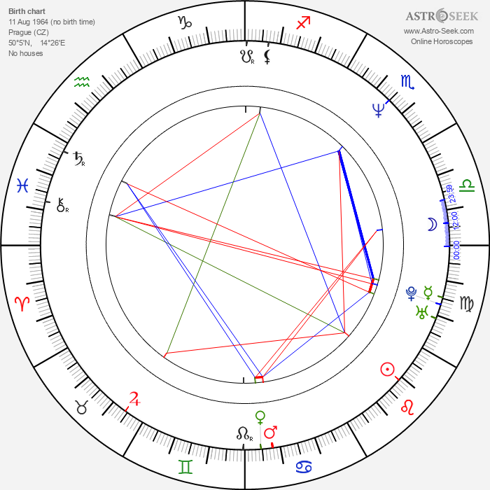 Tomáš Bartůněk - Astrology Natal Birth Chart