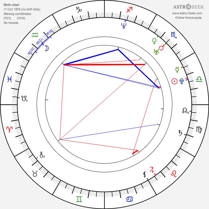 Tomáš Beroun - Astrology Natal Birth Chart
