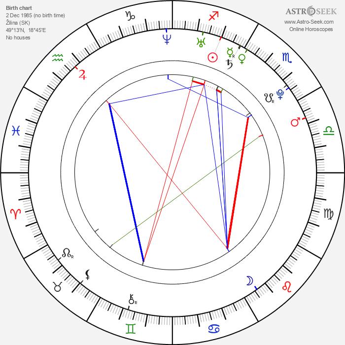 Tomáš Bezdeda - Astrology Natal Birth Chart
