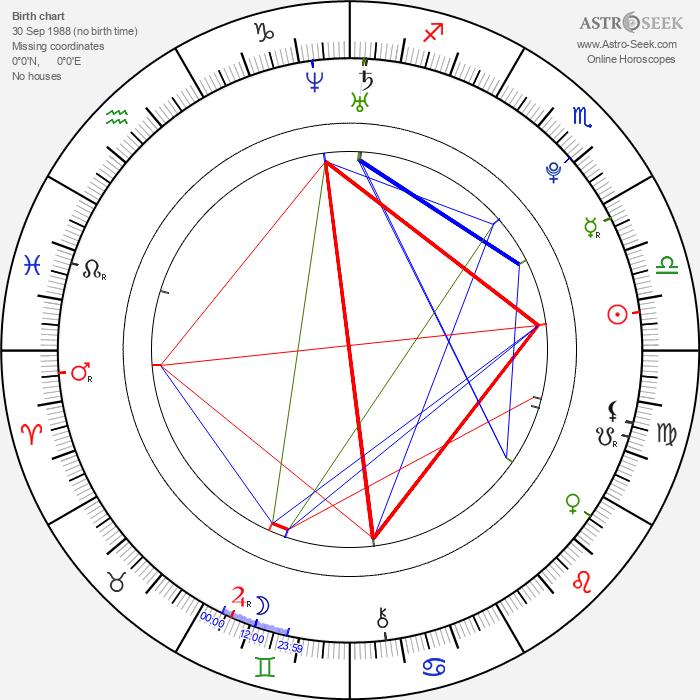 Tomáš Bláha - Astrology Natal Birth Chart