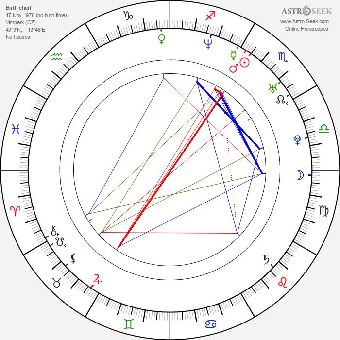 Tomáš Fíla - Astrology Natal Birth Chart