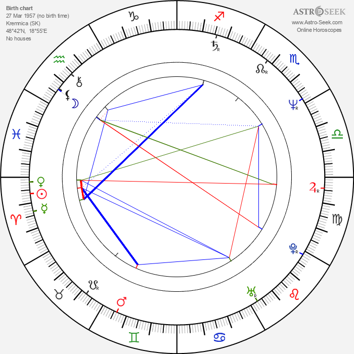 Tomáš Hanák - Astrology Natal Birth Chart