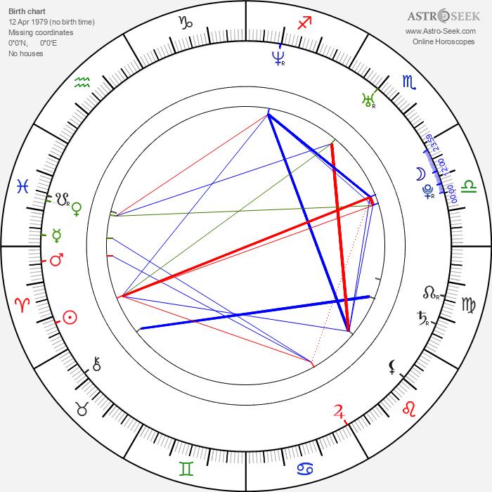 Tomáš Holeček - Astrology Natal Birth Chart