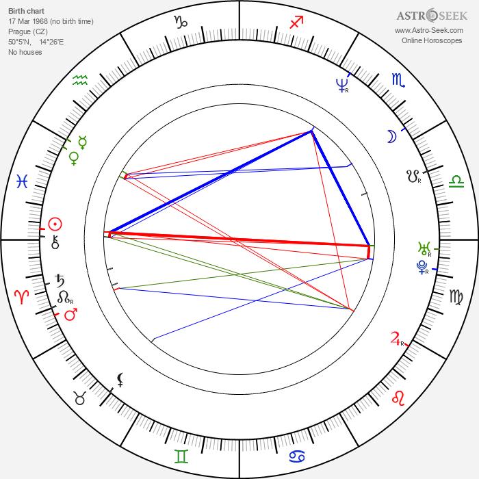 Tomáš Holý - Astrology Natal Birth Chart
