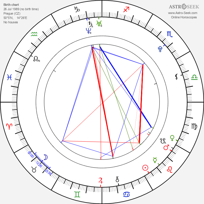 Tomáš Kalina - Astrology Natal Birth Chart