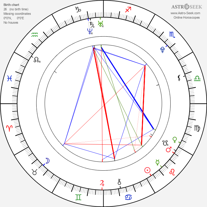 Tomáš Kalina - Astrology Natal Birth Chart