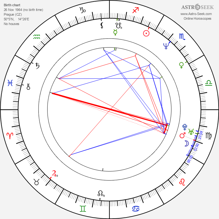 Tomáš Karger - Astrology Natal Birth Chart