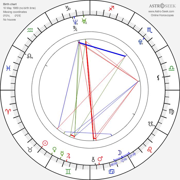 Tomáš Klestil - Astrology Natal Birth Chart