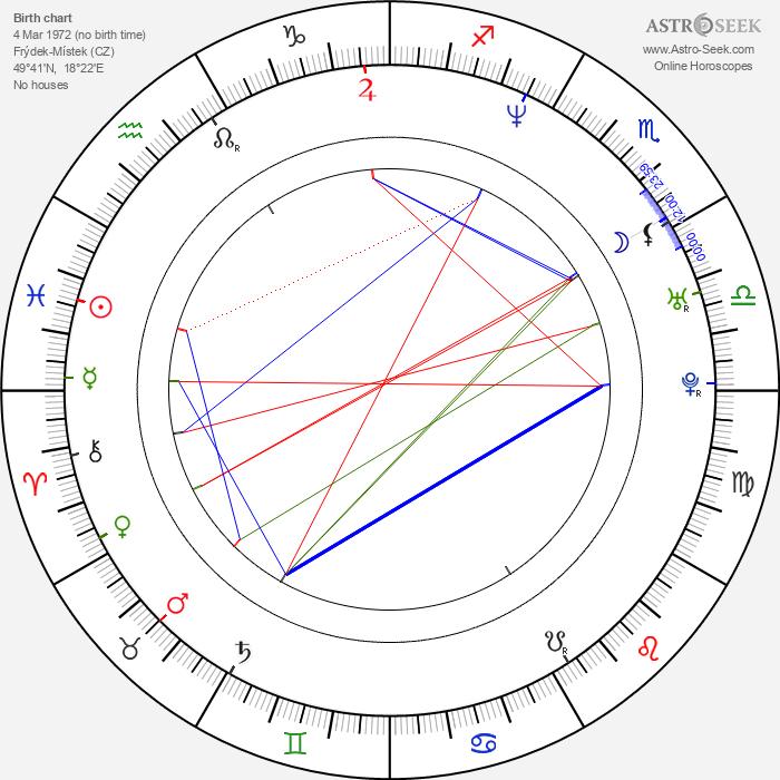 Tomáš Kočko - Astrology Natal Birth Chart